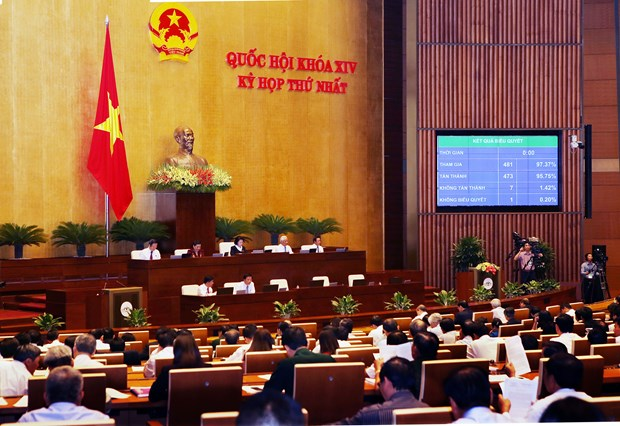 Sixth working day of 14th National Assembly's first session hinh anh 1