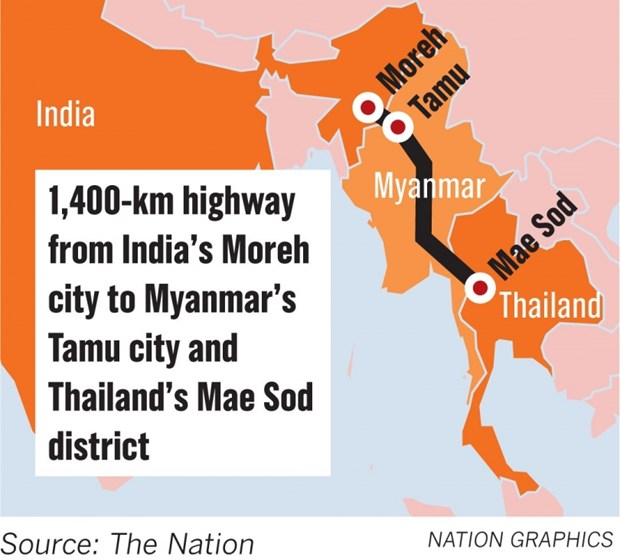 Cross-border route to link India, Myanmar, Thailand hinh anh 1