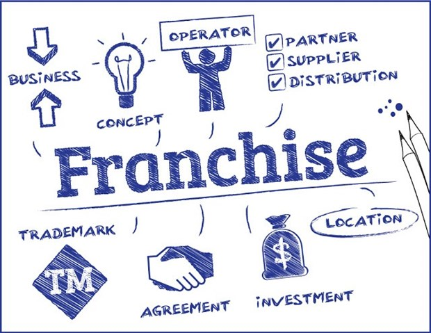 VN has huge franchising potential hinh anh 1