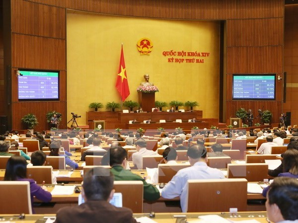 National Assembly passes several resolutions hinh anh 1