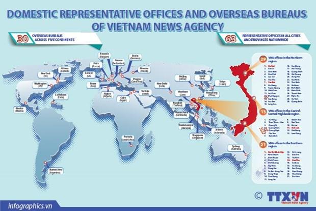 Vietnam News Agency advancing towards major national multimedia agency hinh anh 2