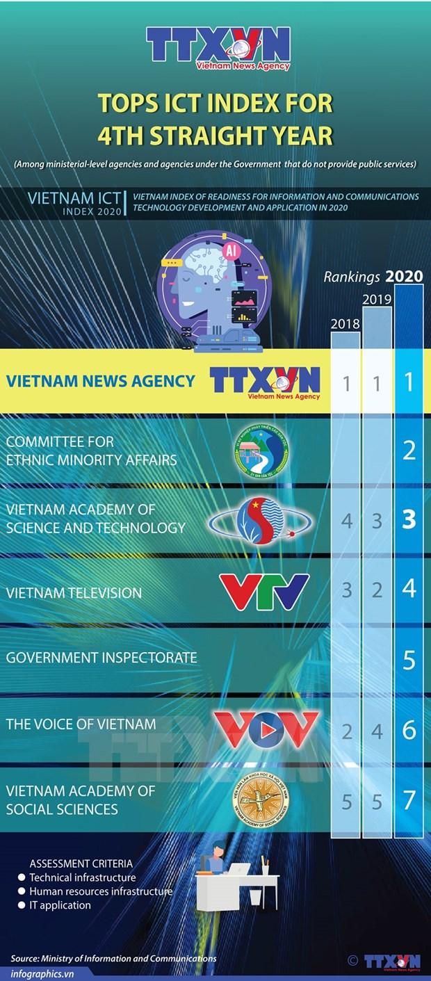 Vietnam News Agency advancing towards major national multimedia agency hinh anh 4