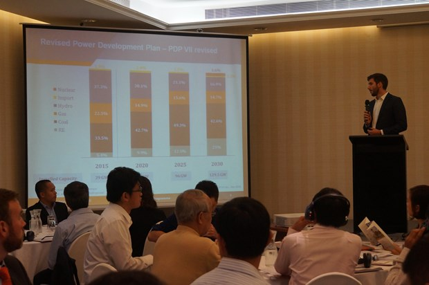 Germany assists Vietnam develop wind power hinh anh 1