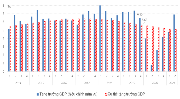 CIEM issues two scenarios for economic growth in 2021 hinh anh 2