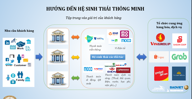 Online payments: COVID-19 helps form online shopping habits hinh anh 2