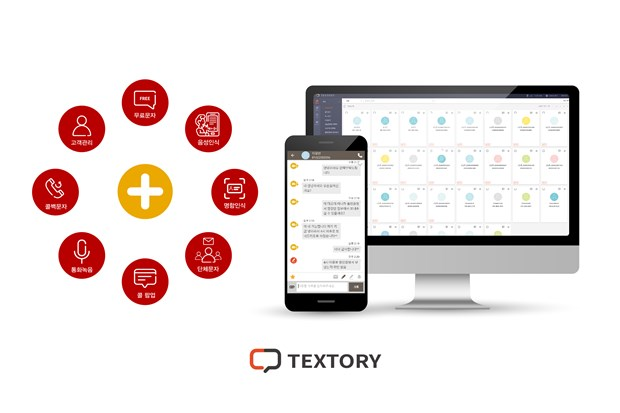 TexTory remembers all records of customer communication hinh anh 1