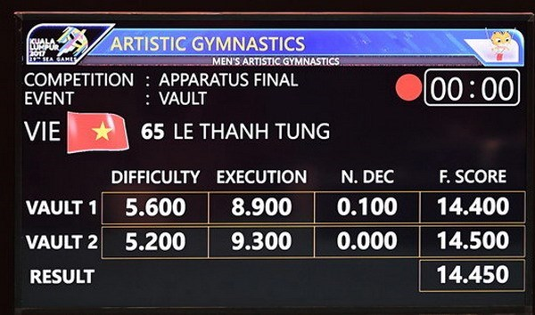 SEA Games 29: Le Thanh Tung secures gold medal in gymnastics hinh anh 1