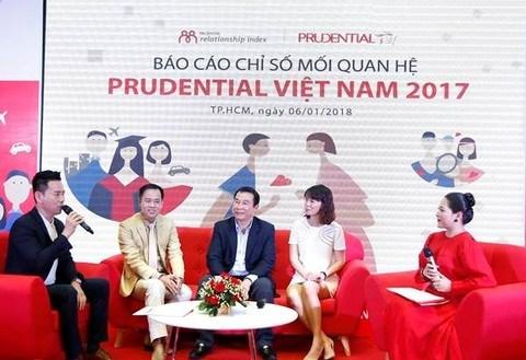 Vietnam ranks second in relationship fulfillment: survey hinh anh 1