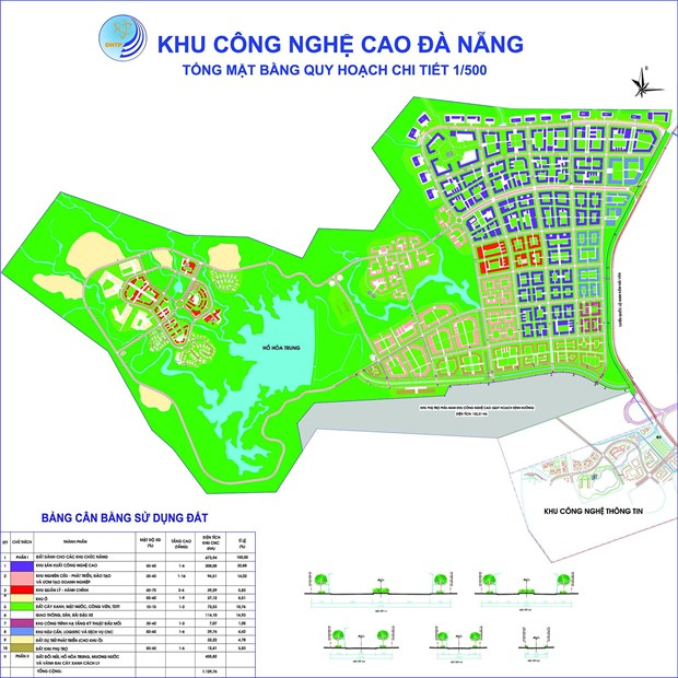 Preferential policies designed for Da Nang hi-tech park hinh anh 1