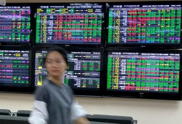 Finance stocks push the VN-Index upwards hinh anh 1