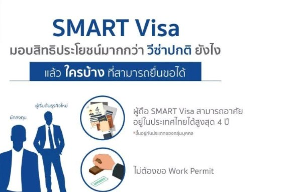 Thailand now accepts Smart Visa registration hinh anh 1