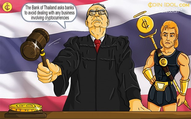 Thailand bans banks from dealing with cryptocurrencies hinh anh 1