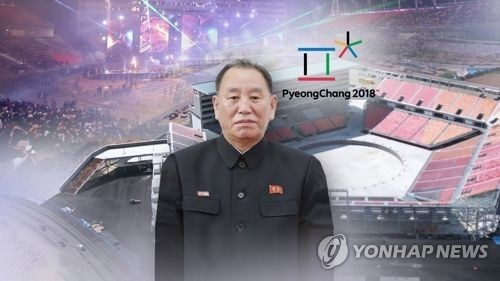 DPRK high-level delegation comes to RoK for Olympics' closing ceremony hinh anh 1