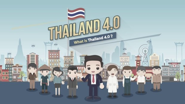 Thailand to become technology, innovation-driven economy hinh anh 1