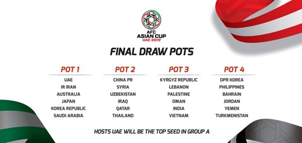 Vietnam seeded in pot three in Asian Cup hinh anh 1