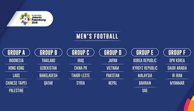 U23 Vietnam still in Group D at ASIAD 2018's football tournament hinh anh 1