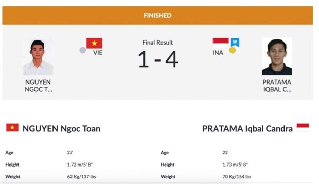 ASIAD 2018: Vietnam wins third silver in Pencak Silat hinh anh 1
