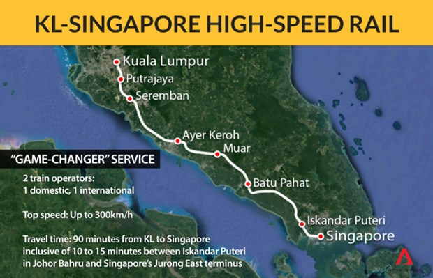 Malaysia, Singapore reach agreement on joint railway project hinh anh 1