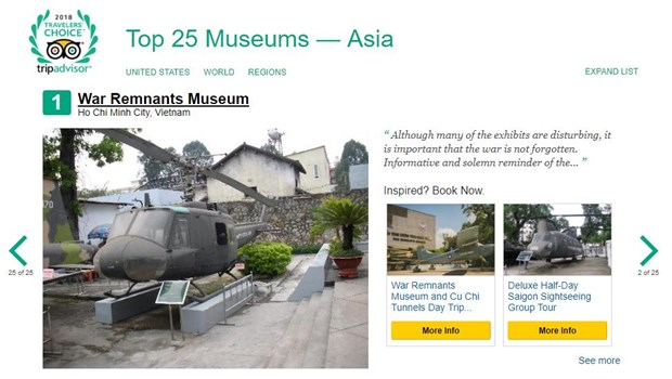 War Remnants Museum listed among world top 10 museums hinh anh 3