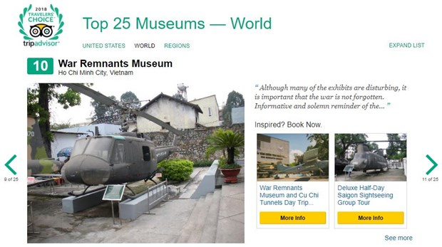 War Remnants Museum listed among world top 10 museums hinh anh 2
