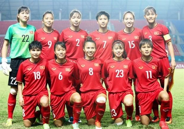 Women's football team ranks 36th in FIFA rankings hinh anh 1