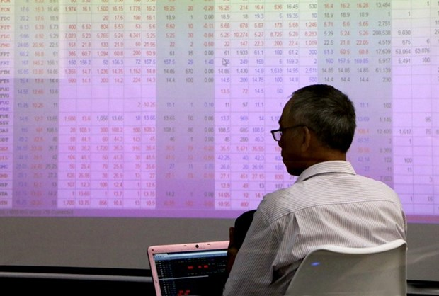 Markets drop after recovery hinh anh 1