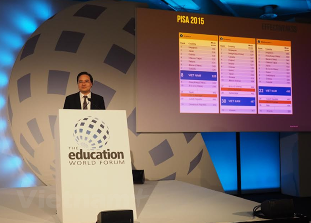 20% of budget expenditure for education: minister hinh anh 1