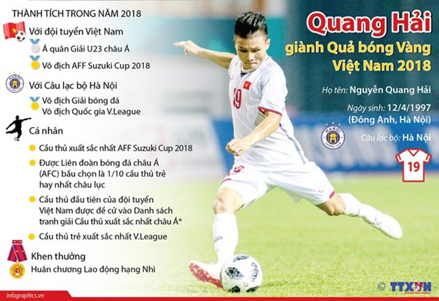 137 youths nominated for Vietnam Outstanding Young Faces Award 2018 hinh anh 1