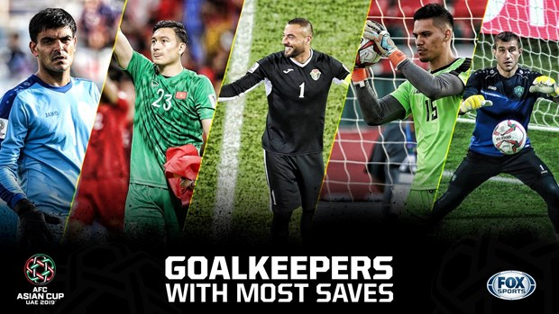 Van Lam among five best goalkeepers so far at Asian Cup 2019 hinh anh 1