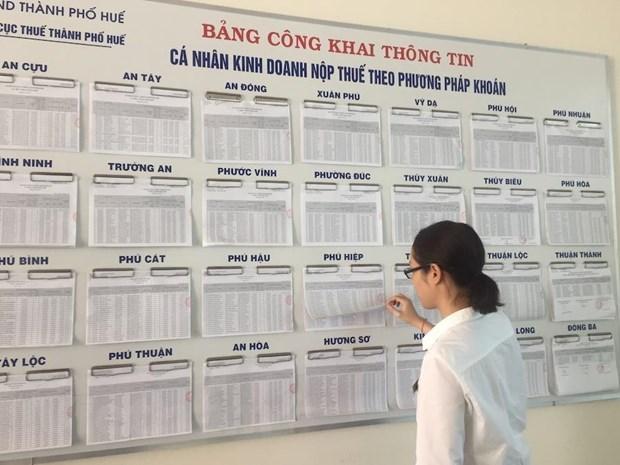 Budget collection hits nearly 518 trillion VND in four months hinh anh 1