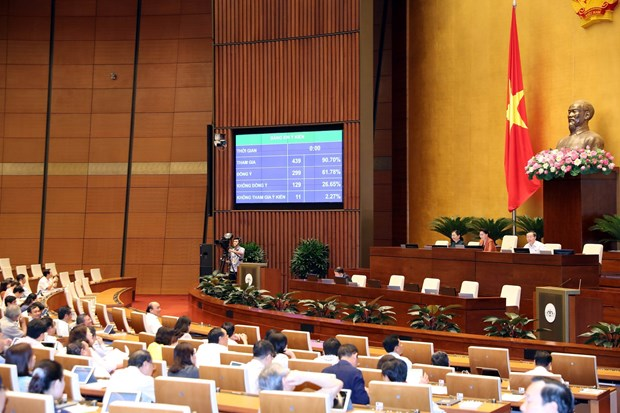 National Assembly: Time to approve Vietnam's accession to ILO's Convention 98 hinh anh 1