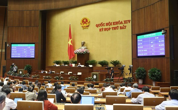 Two resolutions adopted on 17th day of National Assembly's 7th session hinh anh 1