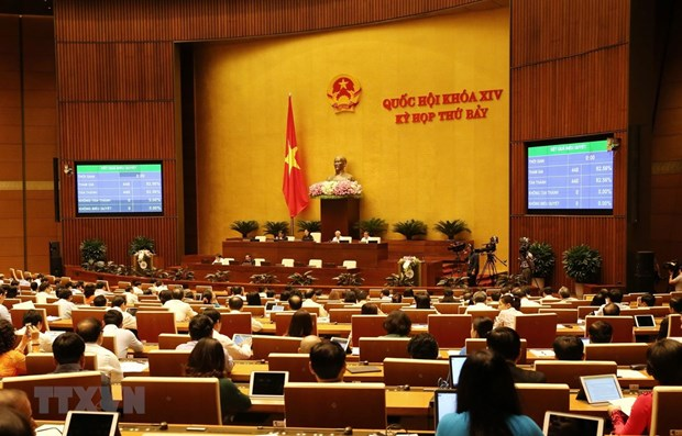 National Assembly completes working agenda of 7th session hinh anh 1