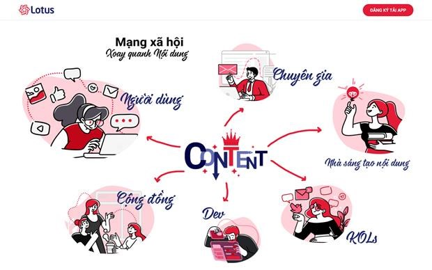 Beta version of Vietnam's social network to be launched next week hinh anh 1