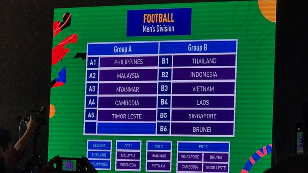 SEA Games 2019: Vietnamese football teams drawn to tough groups hinh anh 1