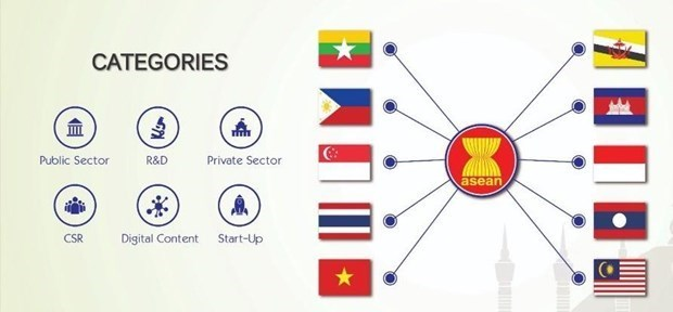 Vietnam wins gold, silver prizes at ASEAN ICT Awards 2019 hinh anh 1