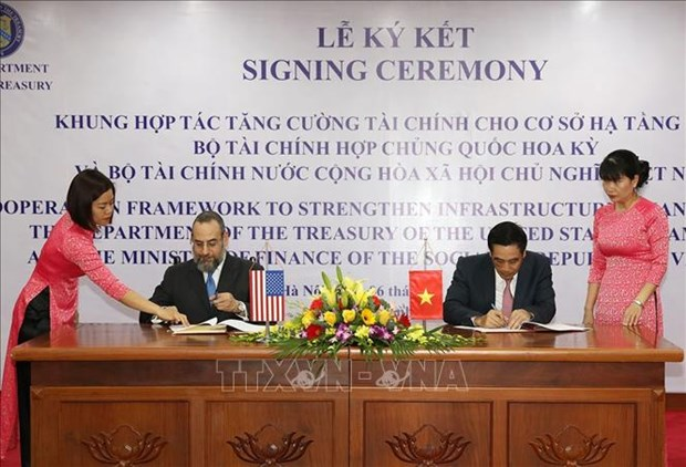 Vietnam, US cooperate to strengthen infrastructure finance hinh anh 1