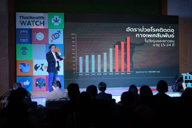 Thailand reveals 10 unhealthy behaviour trends next year hinh anh 1