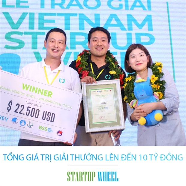 2020 Startup Wheel contest launched hinh anh 1