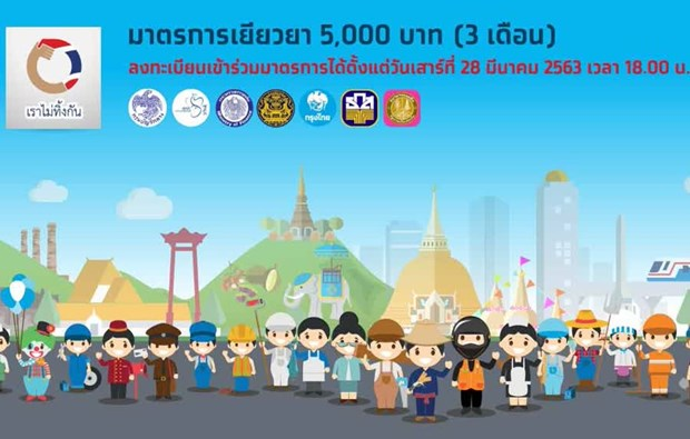 Thailand: 5,000 baht aid applications exceed 13 million hinh anh 1