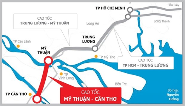 Vinh Long speeds up site clearance of My Thuan – Can Tho Expressway hinh anh 1