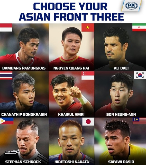 Vietnamese midfielder in Fox Sports poll for Asian Front Three hinh anh 1