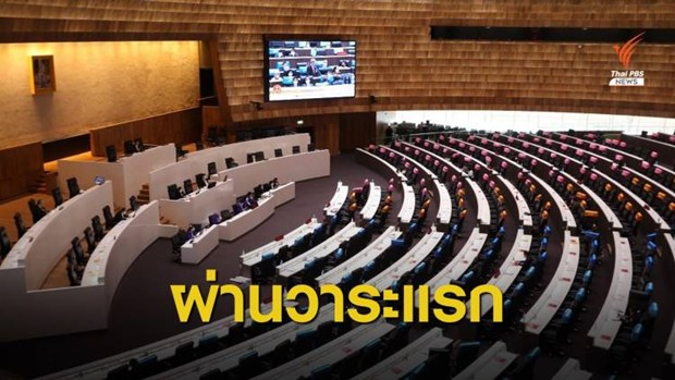 Thai House passes budget bill for 2021 fiscal year hinh anh 1