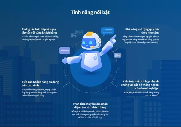 Vietnamese virtual assistant platform launched hinh anh 1