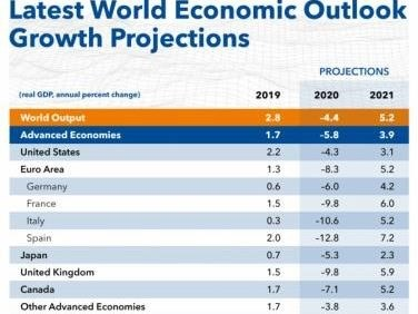 Vietnam to become 4th largest economy in Southeast Asia: IMF hinh anh 1