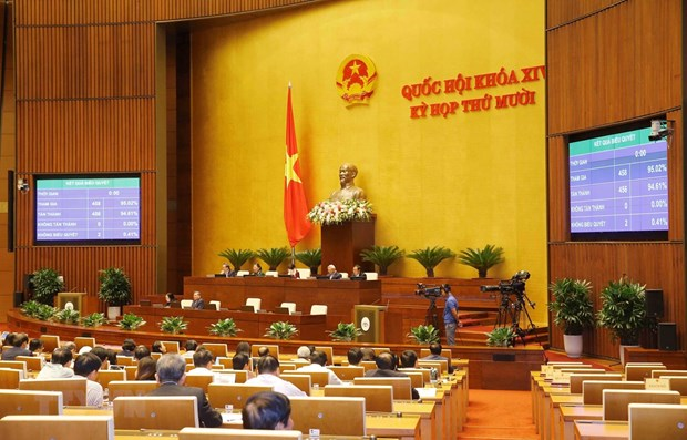 NA adopts resolution on central budget allocation for 2021 hinh anh 1