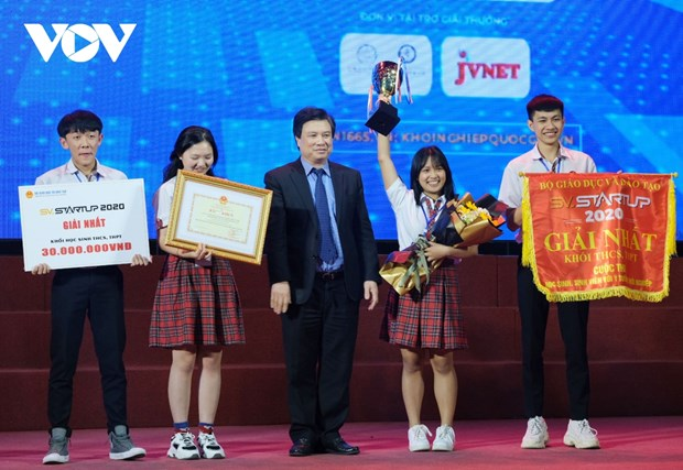 Outstanding projects in student start-up contest recognised hinh anh 1