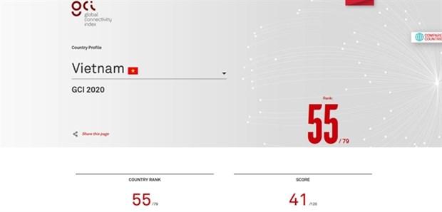 Vietnam ranks 55th in digital transformation hinh anh 1
