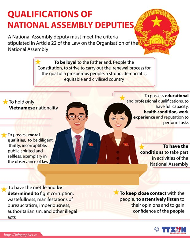 National Assembly - Highest organ of State power, highest representative body of the people hinh anh 3