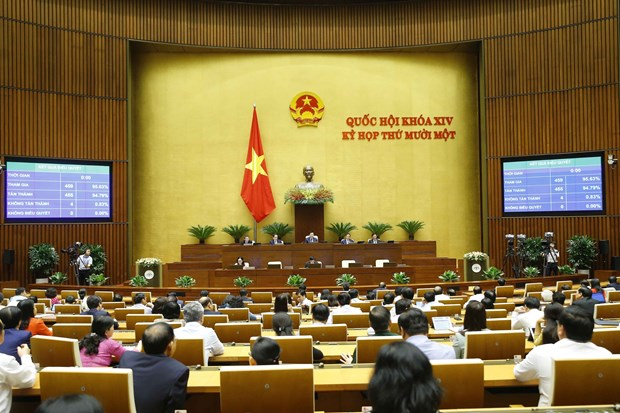 NA approves appointment of two Deputy Prime Ministers hinh anh 1